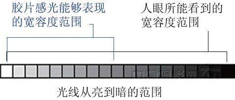 数码摄影技巧:风光摄影通用技巧-武当神农架摄影 - ddp0228 - ddp0228的博客